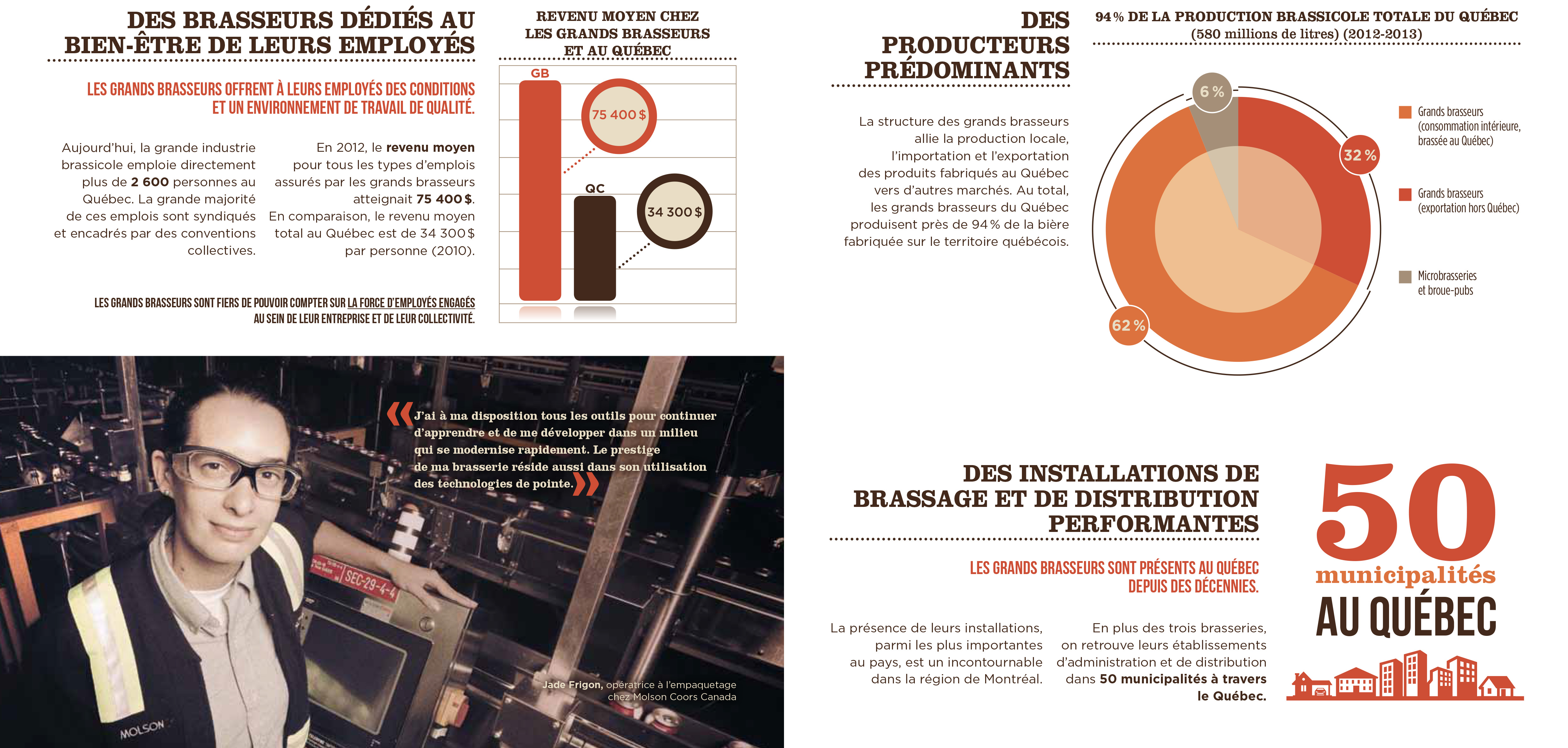 Brochure ABQ 2013-2